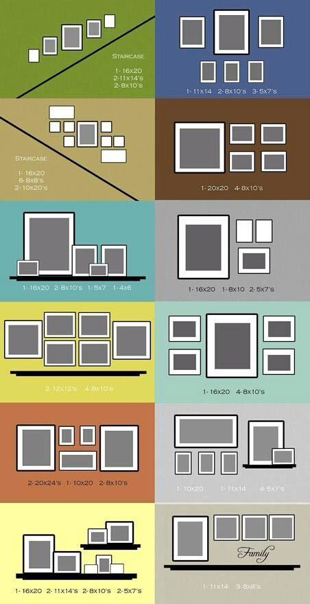 Picture frame arrangement templates