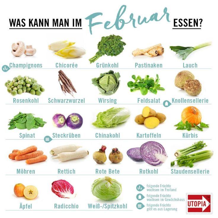 Dieses regionale Obst und Gemüse kannst du im Februar kaufen