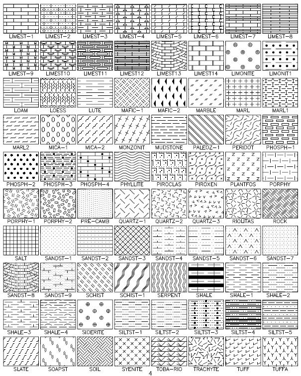 100 plus hatch patterns detay pinterest lava fossil for Wood floor hatch autocad