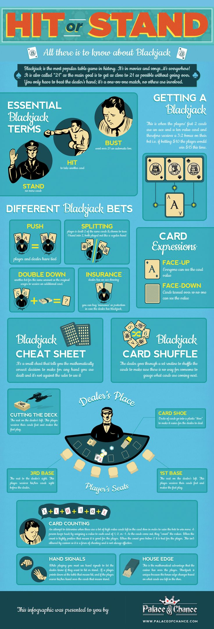 blackjack 7 card game rules