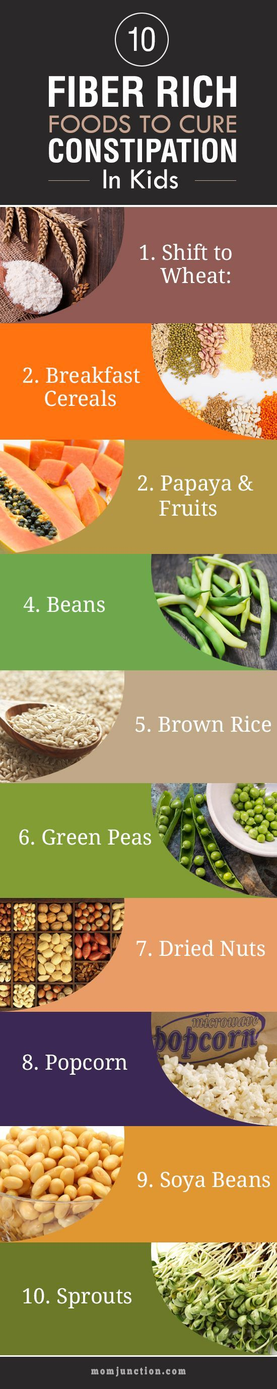 Fiber Rich Foods To Cure Constipation In Your Kids: Here are our ten best suggestions to include fiber rich foods for kids constipation in their daily diet! #Health