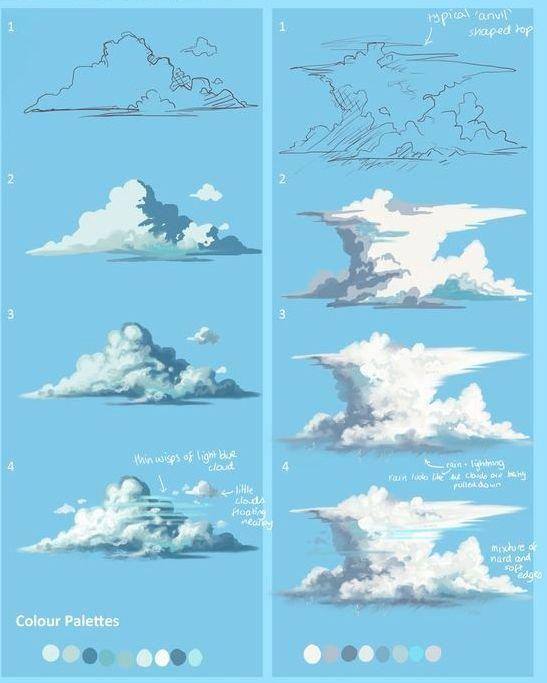 Entwicklung einer kumulativen Wolke zu einer Cumulonimbus-Sturmwolke. –   #
