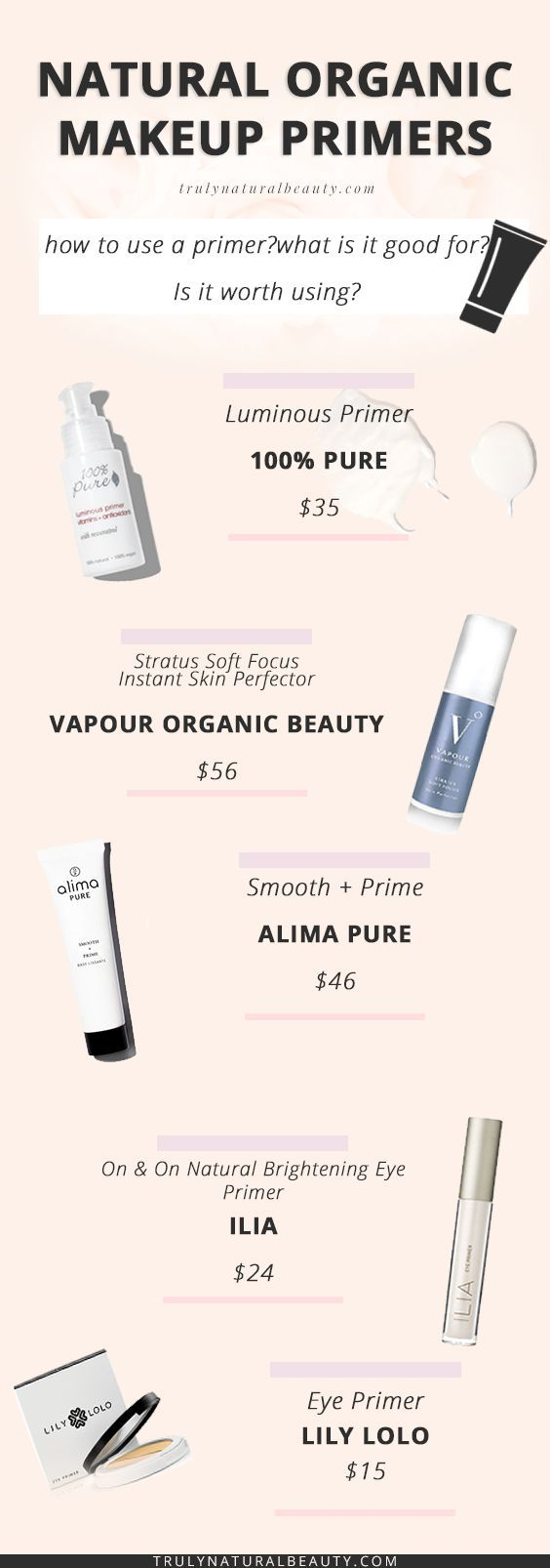 Natural organic makeup primers. How to use makeup primers, what are primers for,  why use primers, makeup primers, 100% Pure primer, Vapour Organic Beauty Primer, Alime Pure primer, Ilia Primer, Lily Lolo primer,all natural ingredients, best natural cosmetic line, all natural ingredients, best natural ingredients for skin, all natural makeup, organic makeup beauty products, natural beauty products, truly natural beauty