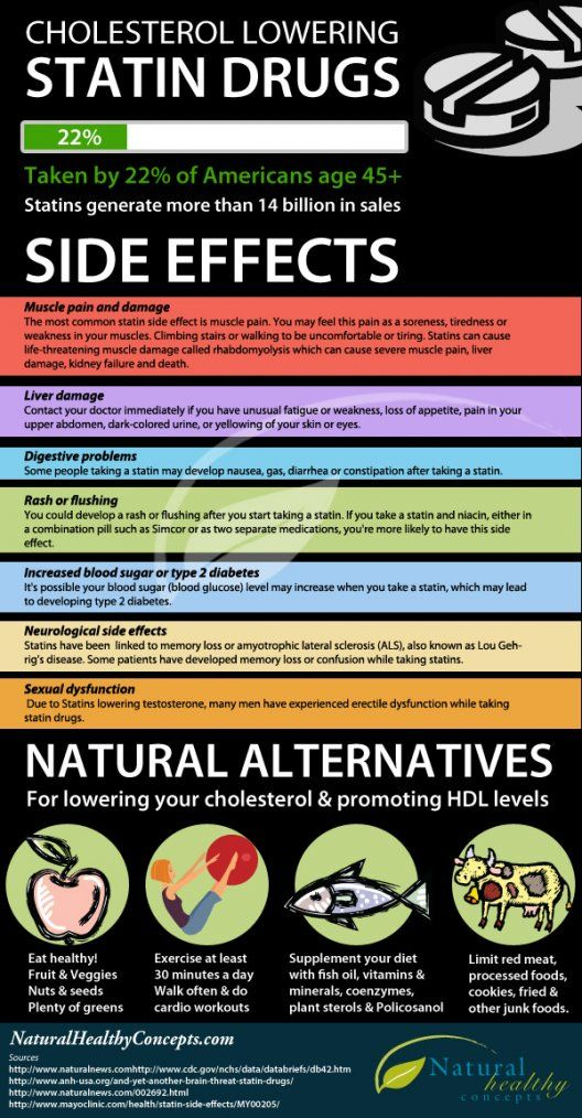 Cholesterol Lowering Statin Drugs [INFOGRAPHIC] | INFOGRAPHIC