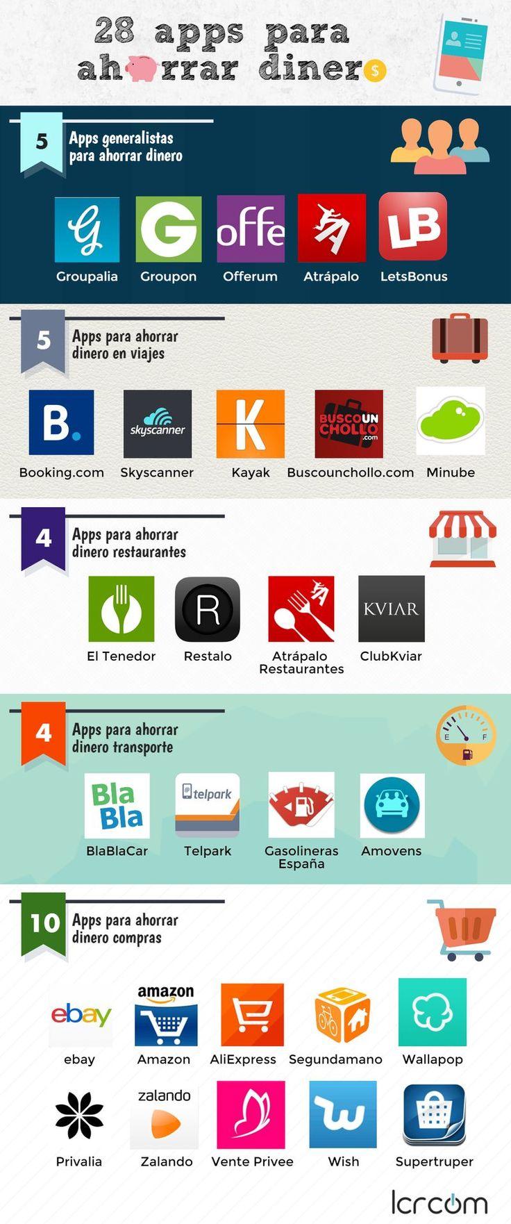Excelente infografía con 28 apps móviles que nos ayudan a ahorrar dinero en transporte, compras, viajes, restaurantes y más.