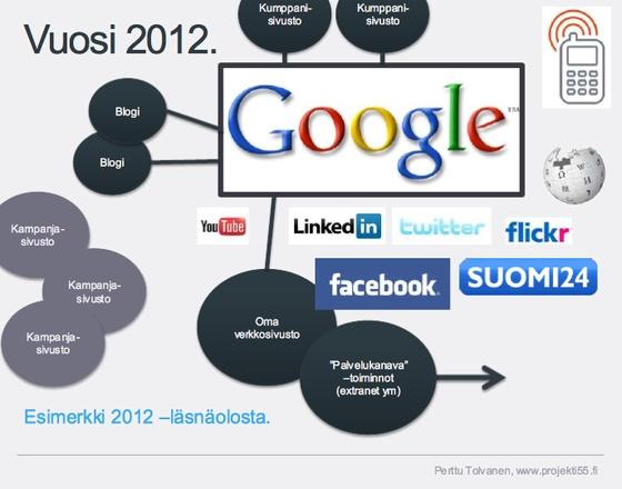 Tässä on yhteenveto vuoden 2012 Sosiaalisen median seminaarisarjan ensimmäisestä seminaarista, jonka aiheena oli Sisältöstrategia. Bloggauksessa käydään päivän puhujat läpi nostaen kultakin esiin yksi näkökulma päivän aiheeseen.