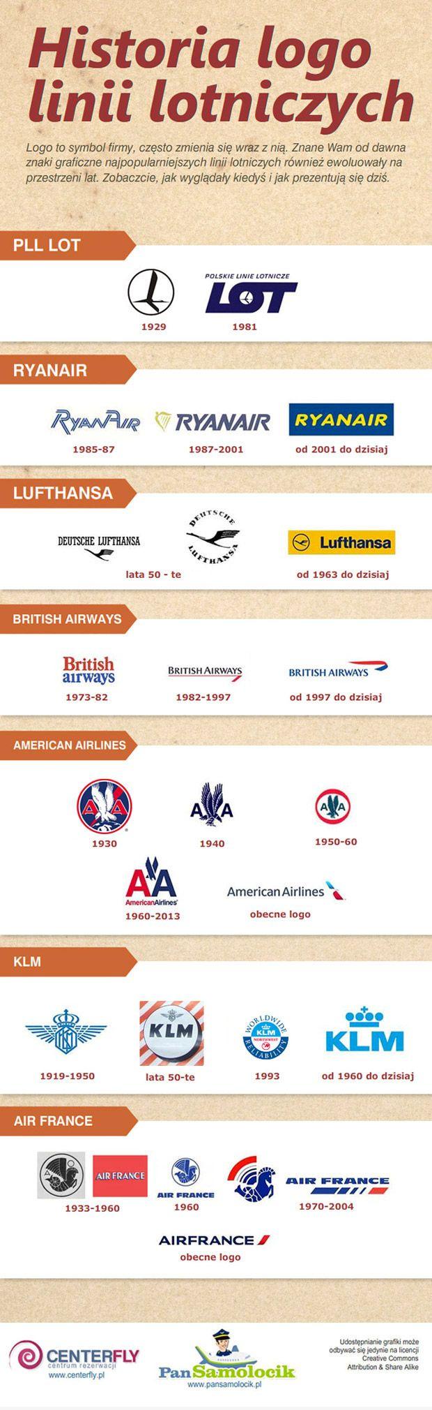 Historia logo linii lotniczych – Infografika  http://www.nlogo.pl/portfolio/historia-logo-linii-lotniczych-infografika
