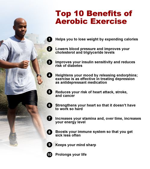 benefits of cardiovascular fitness Benefits of cardiovascular training are no secret it will help reduce your risk of heart disease and will help improve your ability to perform daily activities.