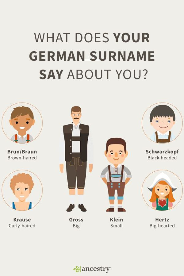 Last Name Meanings and Origins | Search ... - Ancestry