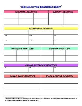Trig Identities Reference Sheet - Sarah Weber - TeachersPayTeachers.com