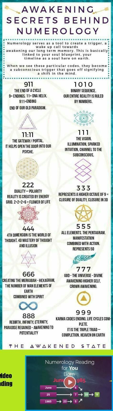 Free calculation for your Numerology a year in 4 made to build.