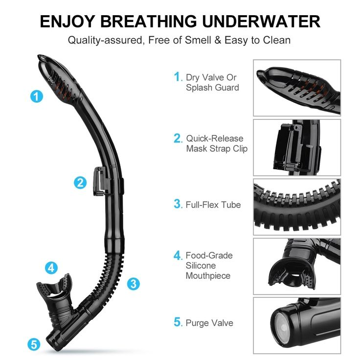 Coutlet Snorkel Set, Dry Top Snorkel Set with Tempered Glass Diving Mask and Dry Snorkel, etc
