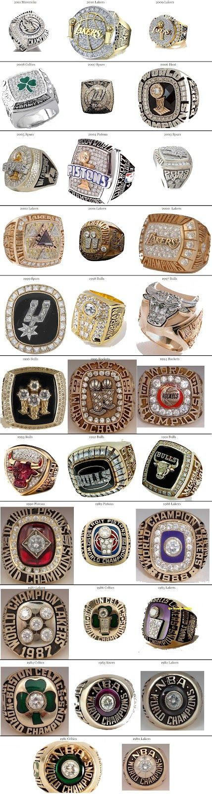 NBA championship rings from 1980 to 2011