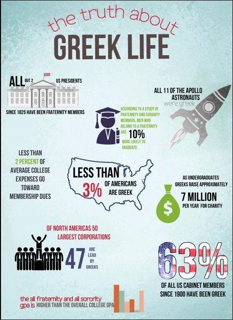 Greek Life - true life.