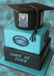 High+School+Graduation+Party+Ideas | Graduation Cake Ideas | Graduation Party Ideas