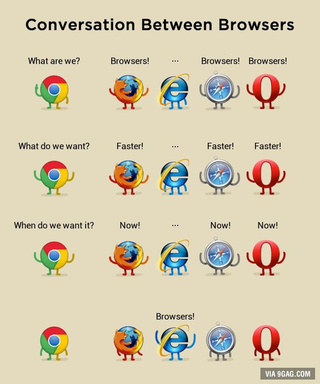 Conversation Between Browsers