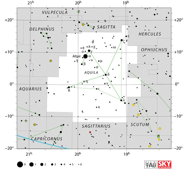 """Aquila constellation is located in the northern sky, near the celestial equator. Its name means """"the eagle"""" in Latin. It represents the eagle of the Roman god Jupiter in mythology."""