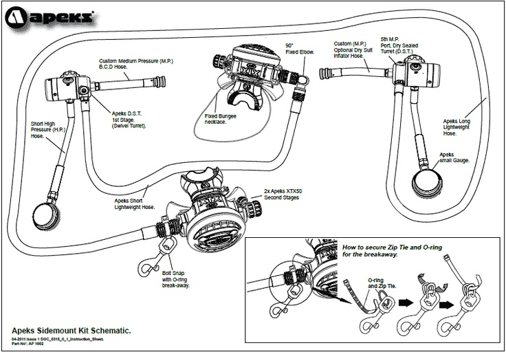Apeks Sidemount Kit