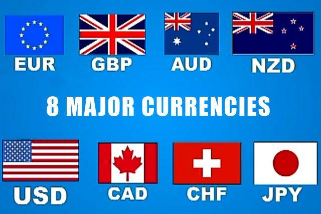 Bagaimana Menemukan Pasangan Mata Uang Yang Cocok Untuk Trading Forex? | Konsorsium Komunitas Trader