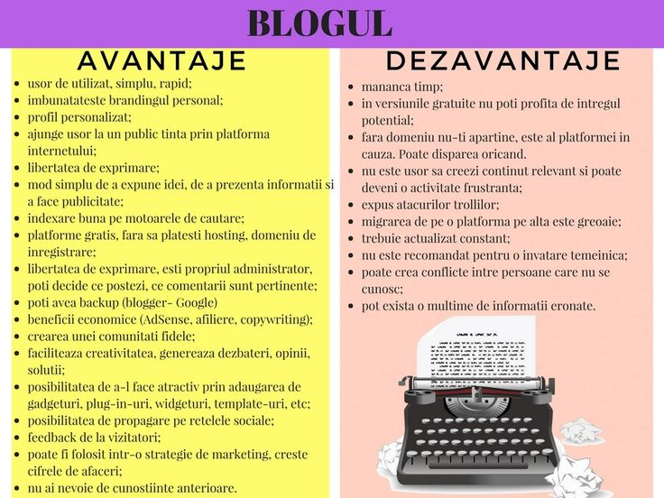 Blogul. Avantaje si dezavantaje