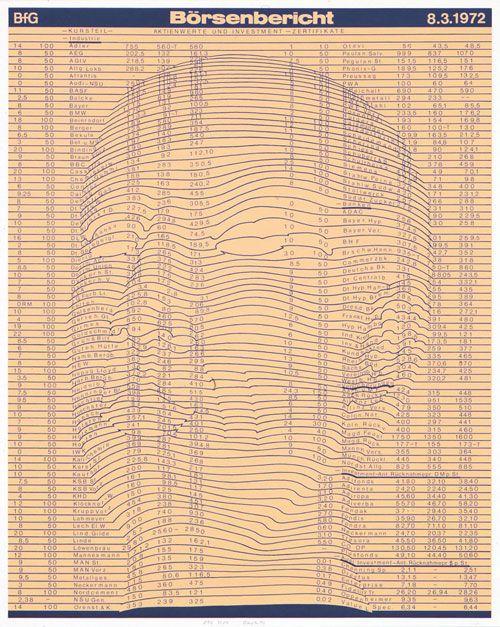 Thomas Bayrle, curated by Christophe on Buamai.