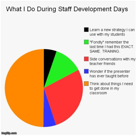 Again to College Trainer Humor Workers Improvement
