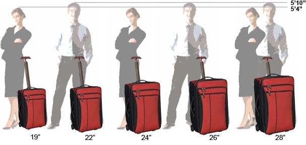 Luggage Size Guide Home Tips Amp Ideas Luggage Sizes