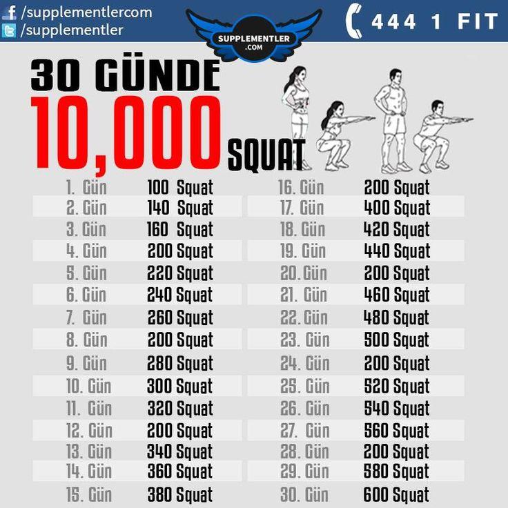 Sürekli Squat'ın faydalarından bahsediyoruz.  Haydi bakalım 1 ay gibi bir sürenin sonunda 1 günde 600 Squat yapabilecek misiniz?