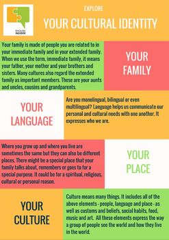 A beautifully designed document to help learners explore their cultural identity.You will receive 10 pages explaining and asking questions about:1. Your people2. Your language3. Your place4. Your culture5. Your cultural mentorA multi-purpose worksheet that can be used as an individual activity or as part of a classroom lesson.