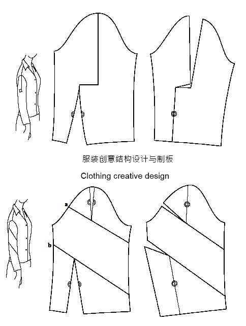Clothing creative design