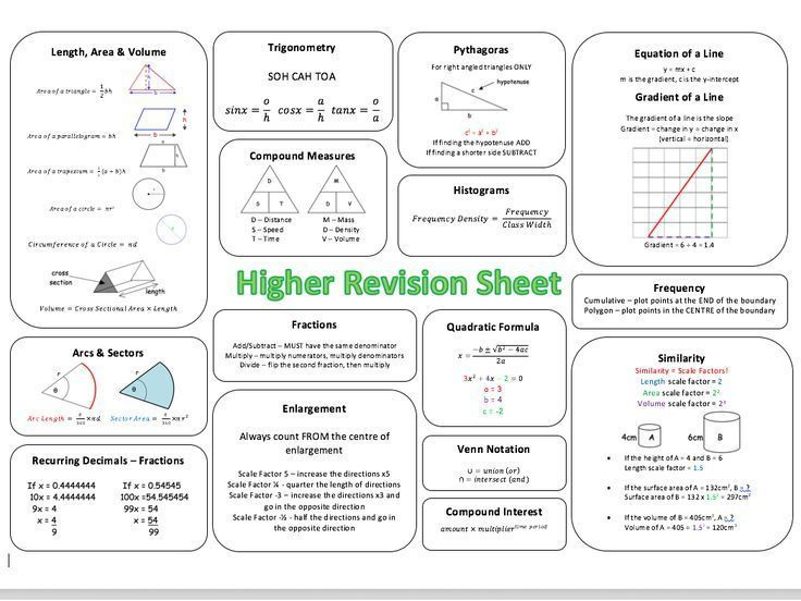 Maths Gcse Revision Resources 751538256553194496 Gcse Maths Revision Gcse Math Gcse Revision