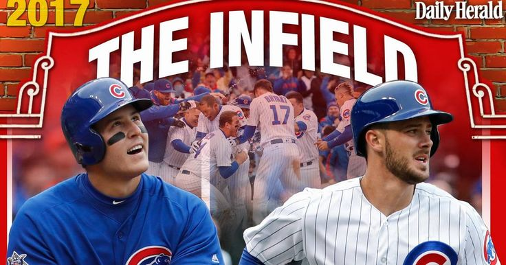Images: Check out our 2017 Chicago Cubs player posters