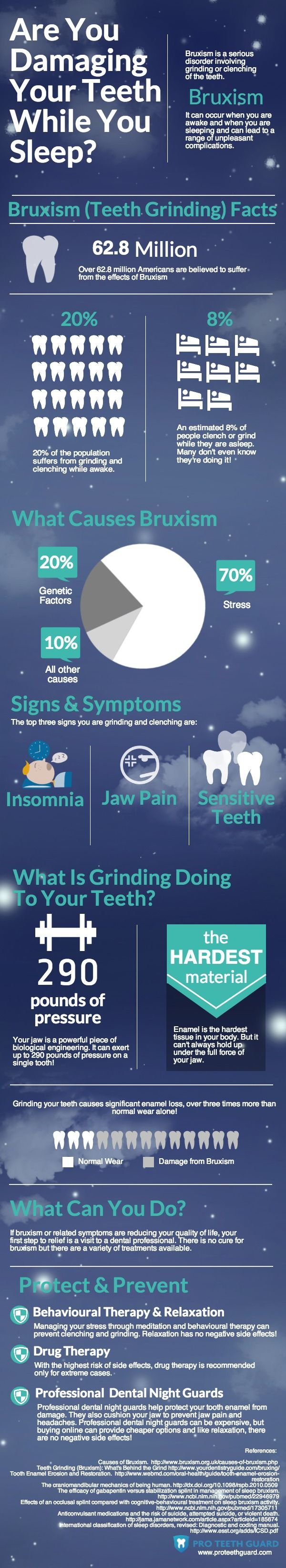 Night time teeth grinding (Bruxism), can damage your teeth and cause you pain  and discomfort. Find out what night time teeth grinding Is doing to your teeth, the causes, and the various treatment options. Treatment for Bruxism includes relaxation, drug therapy and getting professional dental night guards. #infographic #health