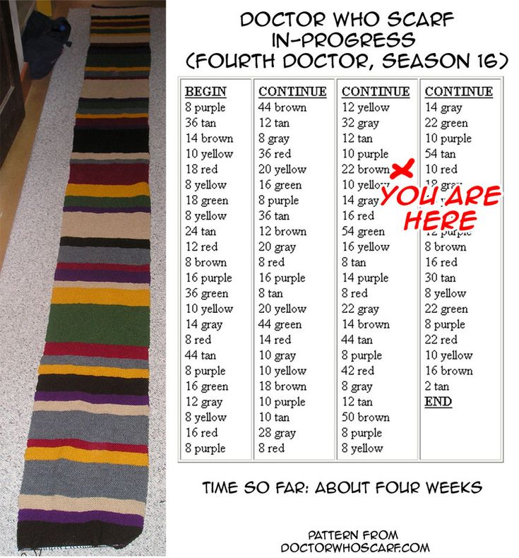 25+ best ideas about Doctor Who Scarf on Pinterest Doctor who blink, Doctor...