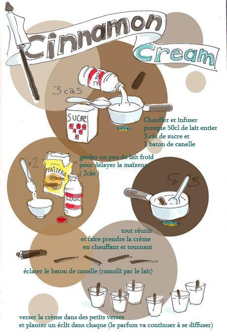 Tambouille» crème cannelle