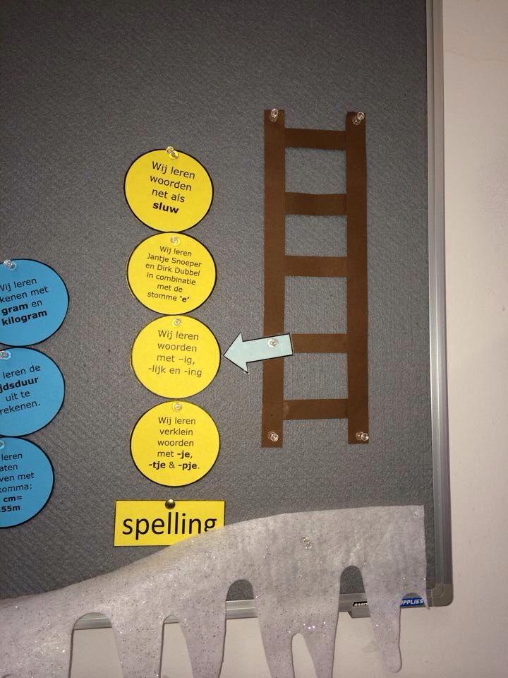 Leerdoelen ladder
