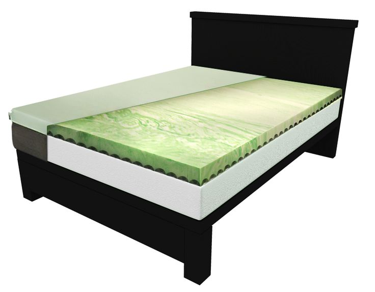Bios Full Body Relief Gel Infused Memory Foam Mattress Available At The Lot Portland