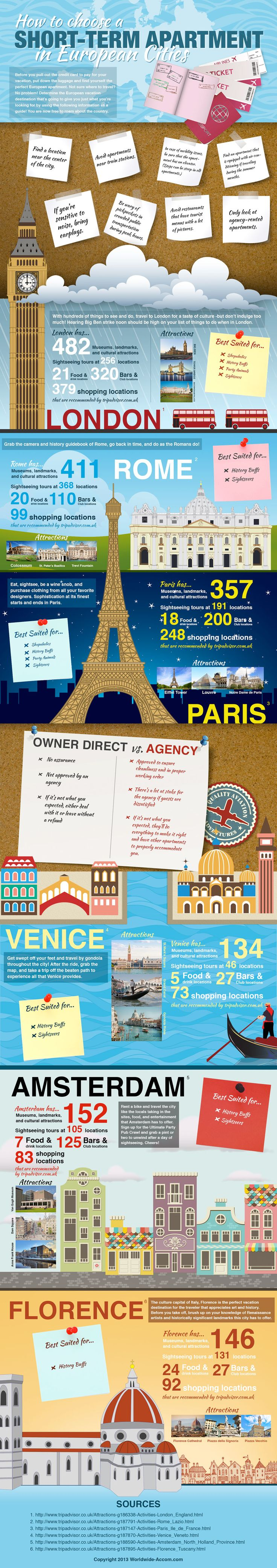 #HowTo Choose a Short-Term Apartment in European Cities [INFOGRAPHIC] | #Travel #Europe