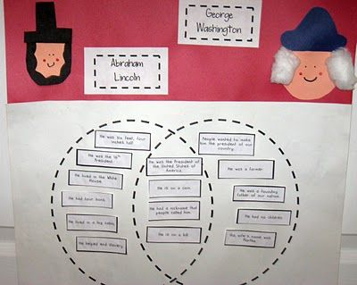 Presidents Venn Diagram  - Presidents Day activities for kids {Weekend Links} from  HowToHomeschoolMyChild.com