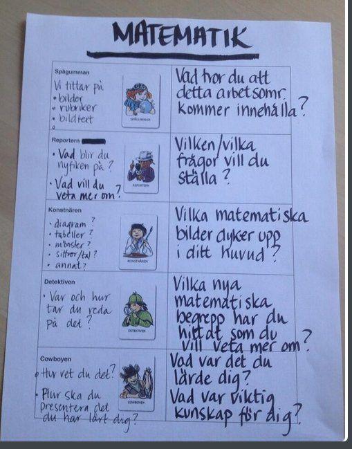 """Fem olika roller när man ska lära https://twitter.com/opedagogen/statuses/424526890171641856 . Projektet En läsande klass har startats av författaren Martin Widmark. Lässtrategierna bygger på teorier från boken """"Att undervisa i läsförståelse"""" skriven av Barbro Westerlund. Läs mer om dessa roller http://www.svt.se/nyheter/sverige/detektiven-hjalper-elever-att-forsta-vad-de-laser http://www.ur.se/Produkter/170446-UR-Samtiden-Grav-sprakstorning-Att-undervisa-i-lasforstaelse"""