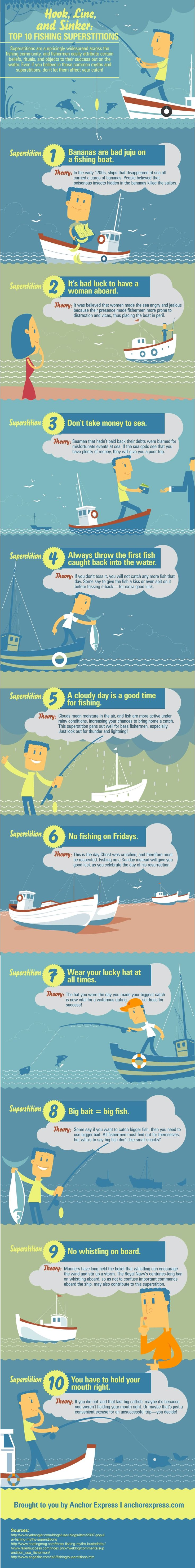Superstitions are surprisingly widespread across the fishing community, and fishermen easily attribute certain beliefs, rituals and objects to their success out on the water. Even if you believe in these common myths and superstitions, don't let them affect your catch! Be sure to also use proper fishing equipment.