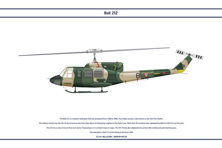 Bell 212 Mexico 1 by WS-Clave