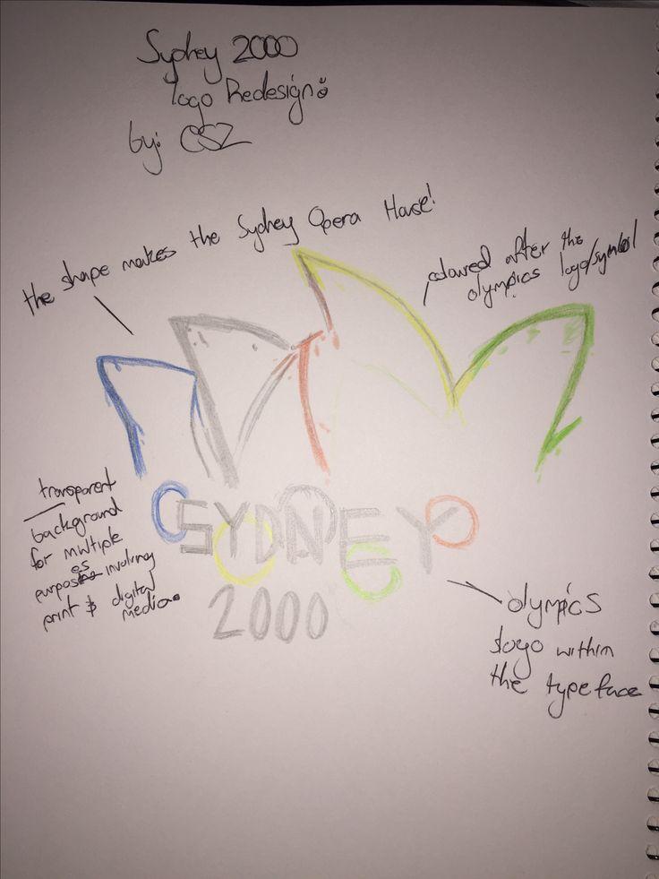 Sydney Olympics logo redesign. Logo redesign, Graphic