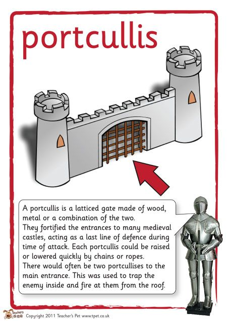 Teacher's Pet - Castles - FREE Classroom Resources - EYFS, KS1, KS2,
