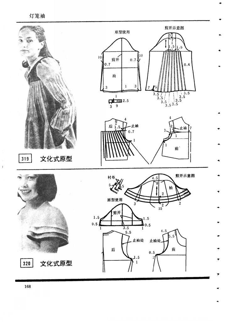 fashion 1987  sleeves