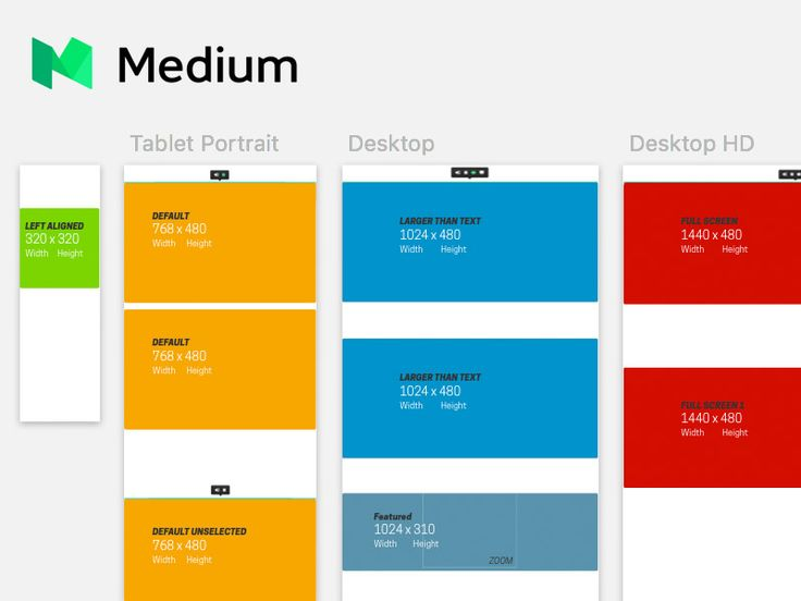 Medium Images and Grids