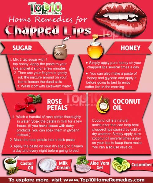 Natural @Home Chapped lips remedies