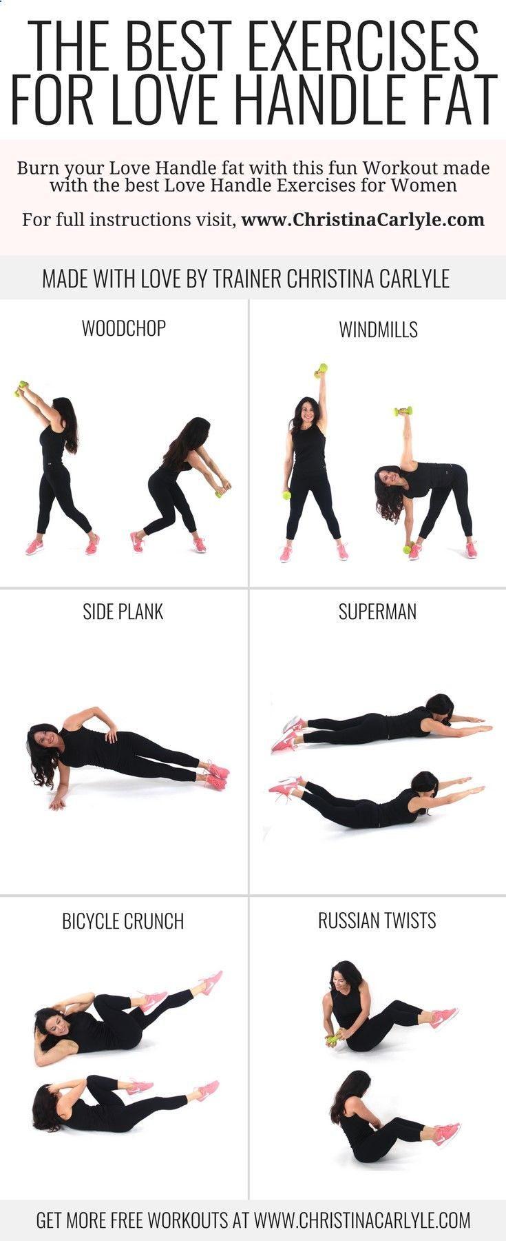 Easy Exercises To Lose Belly Fat And Love Handles - Exercise Poster