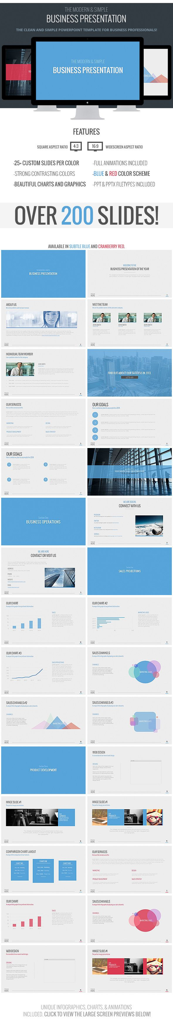 The Modern  Simple Business Powerpoint Presentation by Mike Moloney, via Behance