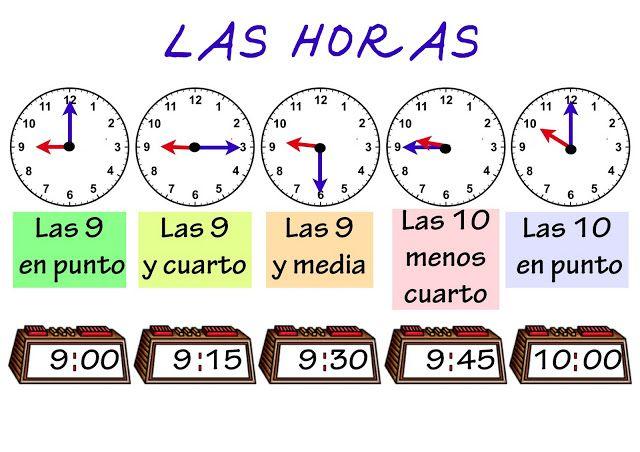 ¿Qué hora ?